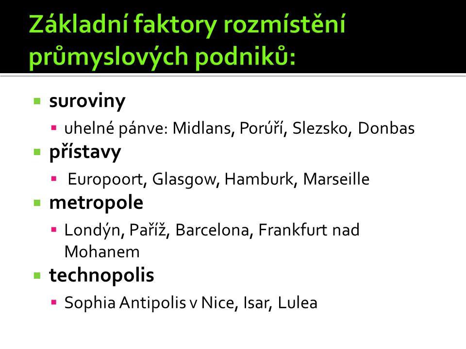  suroviny  uhelné pánve: Midlans, Porúří, Slezsko, Donbas  přístavy  Europoort, Glasgow, Hamburk, Marseille  metropole  Londýn, Paříž, Barcelona