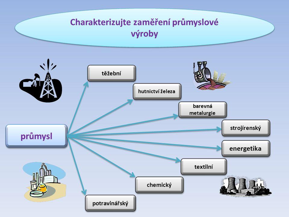 Charakterizujte zaměření průmyslové výroby průmysl těžební energetika chemický strojírenský textilní barevná metalurgie potravinářský hutnictví železa
