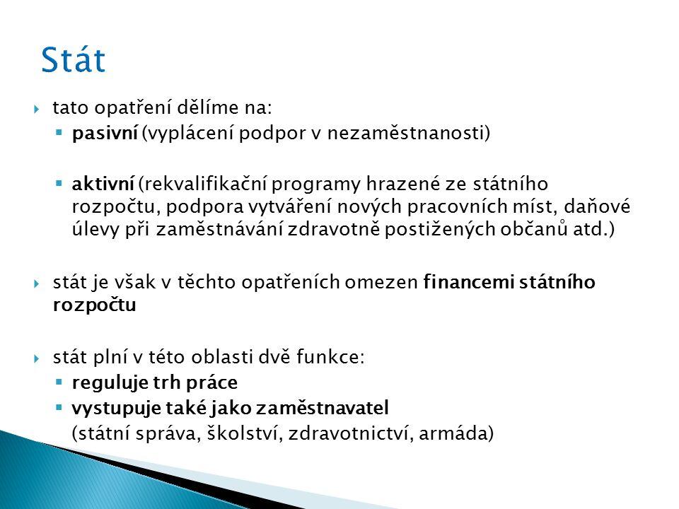  tato opatření dělíme na:  pasivní (vyplácení podpor v nezaměstnanosti)  aktivní (rekvalifikační programy hrazené ze státního rozpočtu, podpora vyt