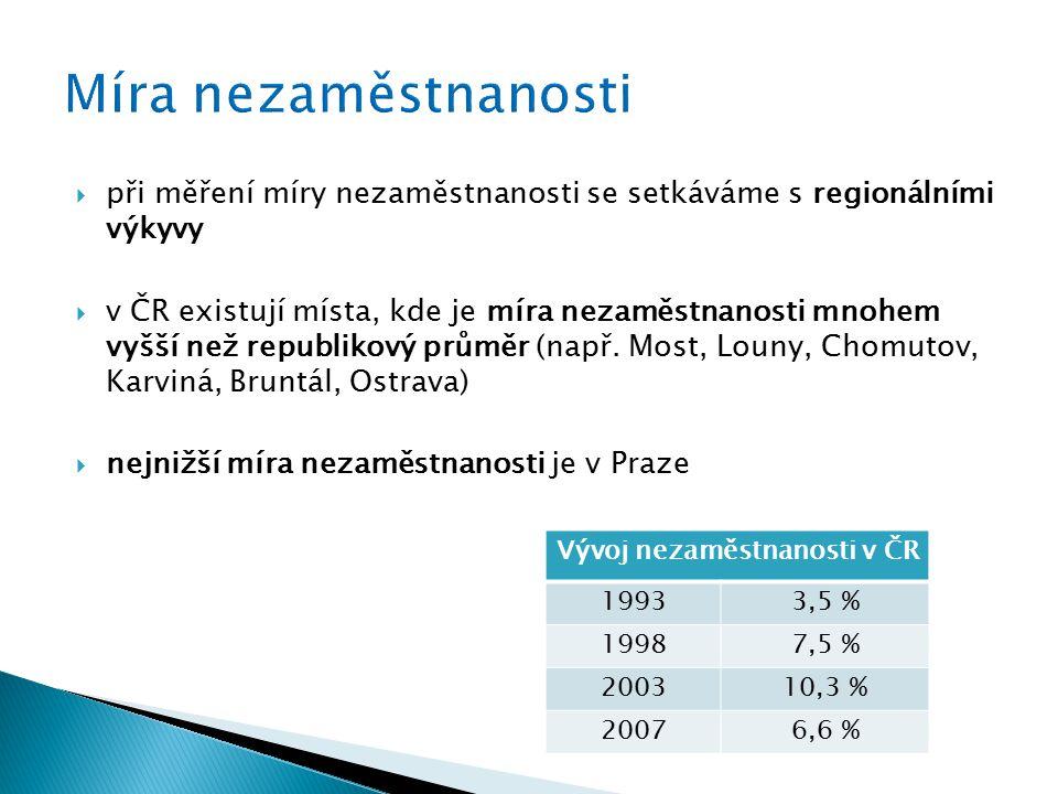  při měření míry nezaměstnanosti se setkáváme s regionálními výkyvy  v ČR existují místa, kde je míra nezaměstnanosti mnohem vyšší než republikový průměr (např.