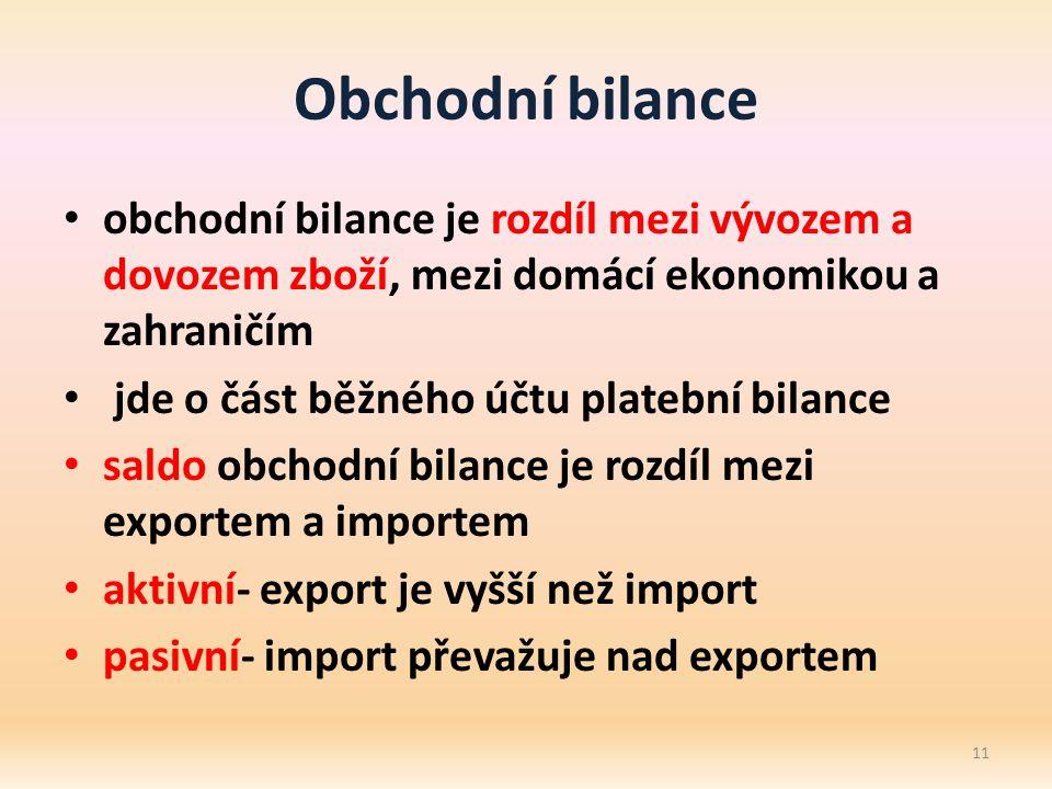 Obchodní bilance obchodní bilance je rozdíl mezi vývozem a dovozem zboží, mezi domácí ekonomikou a zahraničím jde o část běžného účtu platební bilance saldo obchodní bilance je rozdíl mezi exportem a importem aktivní- export je vyšší než import pasivní- import převažuje nad exportem 11