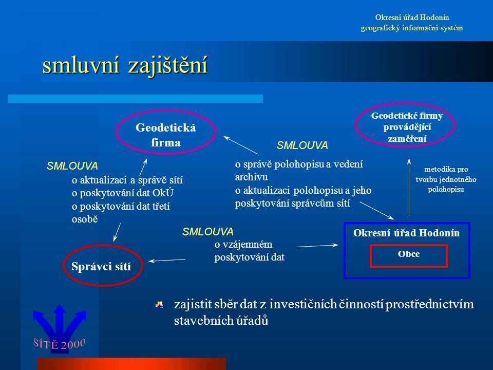 smluvní zajištění Okresní úřad Hodonín geografický informační systém zajistit sběr dat z investičních činností prostřednictvím stavebních úřadů Okresn