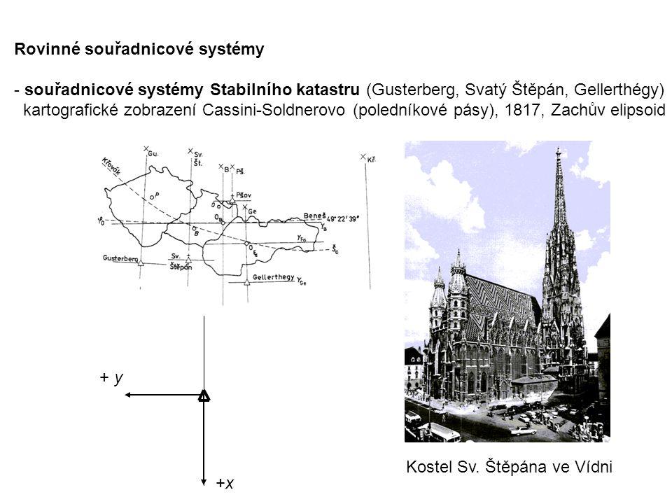 Rovinné souřadnicové systémy - souřadnicové systémy Stabilního katastru (Gusterberg, Svatý Štěpán, Gellerthégy) kartografické zobrazení Cassini-Soldnerovo (poledníkové pásy), 1817, Zachův elipsoid Kostel Sv.