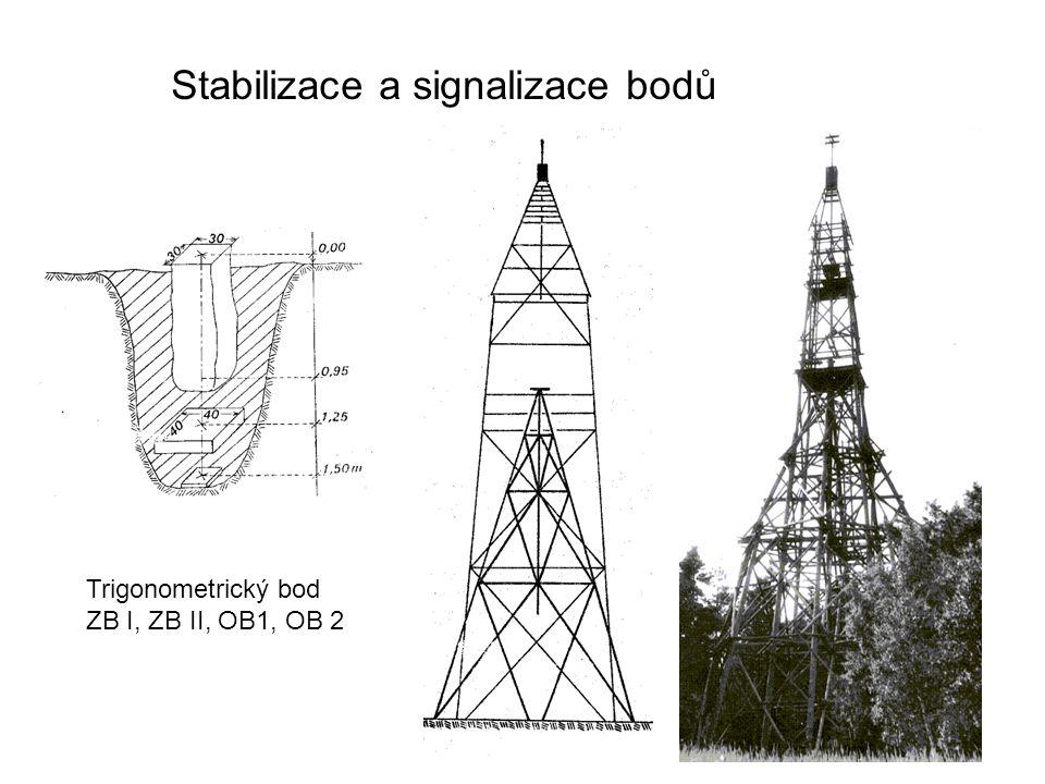 Stabilizace a signalizace bodů Trigonometrický bod ZB I, ZB II, OB1, OB 2