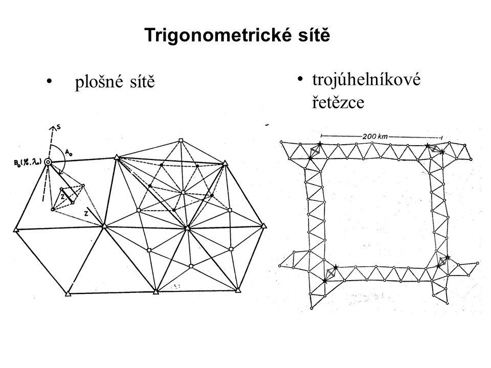 Trigonometrické sítě plošné sítě trojúhelníkové řetězce