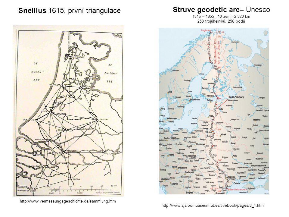 http://www.vermessungsgeschichte.de/sammlung.htm http://www.ajaloomuuseum.ut.ee/vvebook/pages/8_4.html Struve geodetic arc– Unesco 1816 – 1855, 10 zemí, 2 820 km 258 trojúhelníků, 256 bodů Snellius 1615, první triangulace