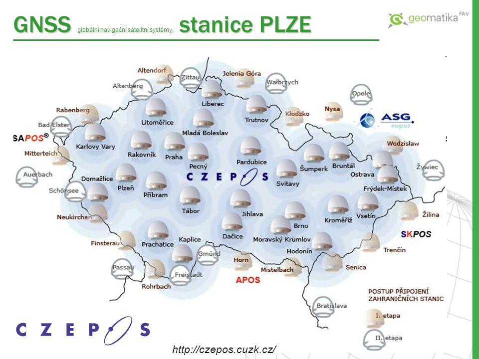 GNSS globální navigační satelitní systémy, stanice PLZE http://czepos.cuzk.cz/