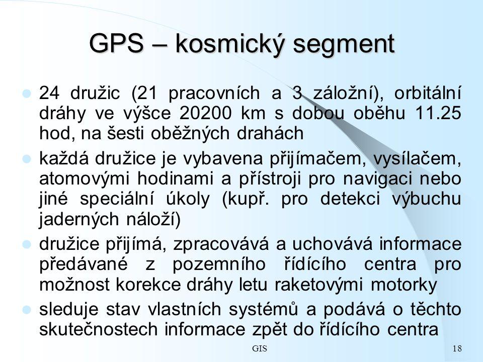 GIS18 GPS – kosmický segment 24 družic (21 pracovních a 3 záložní), orbitální dráhy ve výšce 20200 km s dobou oběhu 11.25 hod, na šesti oběžných drahách každá družice je vybavena přijímačem, vysílačem, atomovými hodinami a přístroji pro navigaci nebo jiné speciální úkoly (kupř.