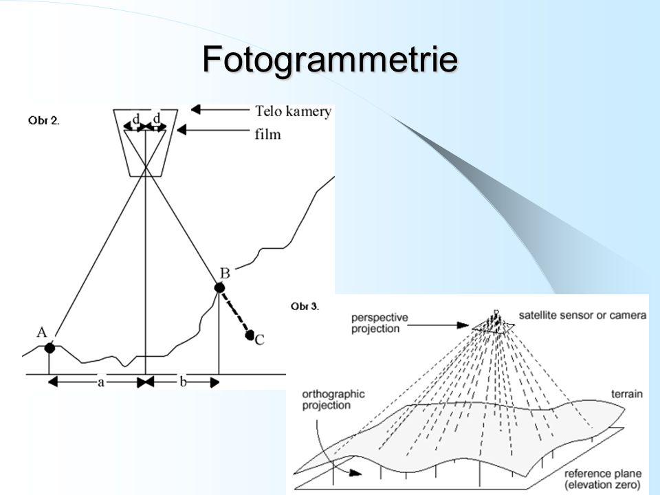 GIS28 Fotogrammetrie