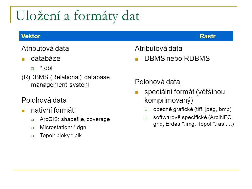 Data vektorová rastrová prezentace jevové struktury dobrá (nelze spojité povrchy)záleží na rozlišení (nevhodné pro linie) datová struktura složitájedn