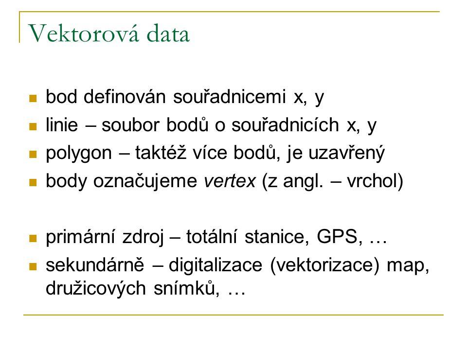 Uložení a formáty dat Atributová data databáze  *.dbf (R)DBMS (Relational) database management system Polohová data nativní formát  ArcGIS: shapefil