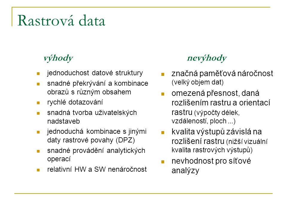 Rastrová data