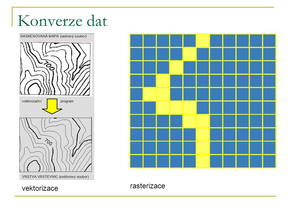 příklad zobrazení vektor x rastr