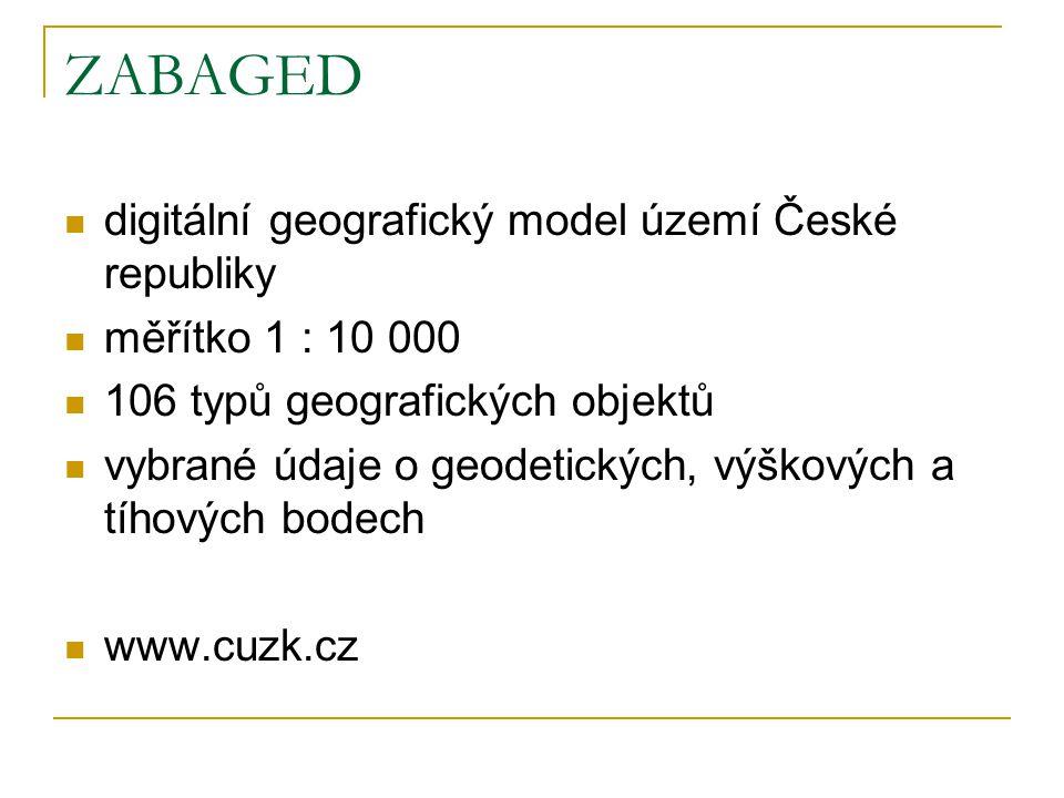 Topografie ZABAGED DMÚ25, DMÚ100 Rastrová reprezentace ZM  RZM10  RZM25  RZM50  RZM100