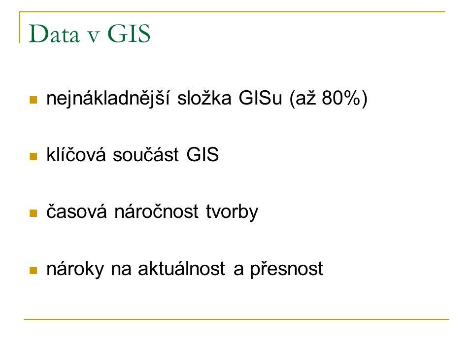 Data v GIS nejnákladnější složka GISu (až 80%) klíčová součást GIS časová náročnost tvorby nároky na aktuálnost a přesnost