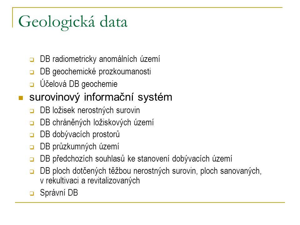 Geologická data faktografické databáze  DB vrtů a dalších geologicky dokumentovaných objektů  DB hydrogeologických objektů  DB hmotné dokumentace 