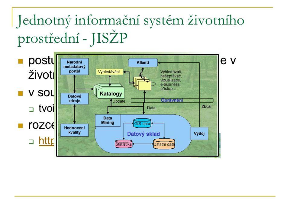 Data v ochraně přírody základní vrstvy GIS  klad listů ZM (50, 25, 10)  klad listů SMO 5  klad listů ZMVM (2 000, 1 000, 500)  ZABAGED 1, 2  DMÚ
