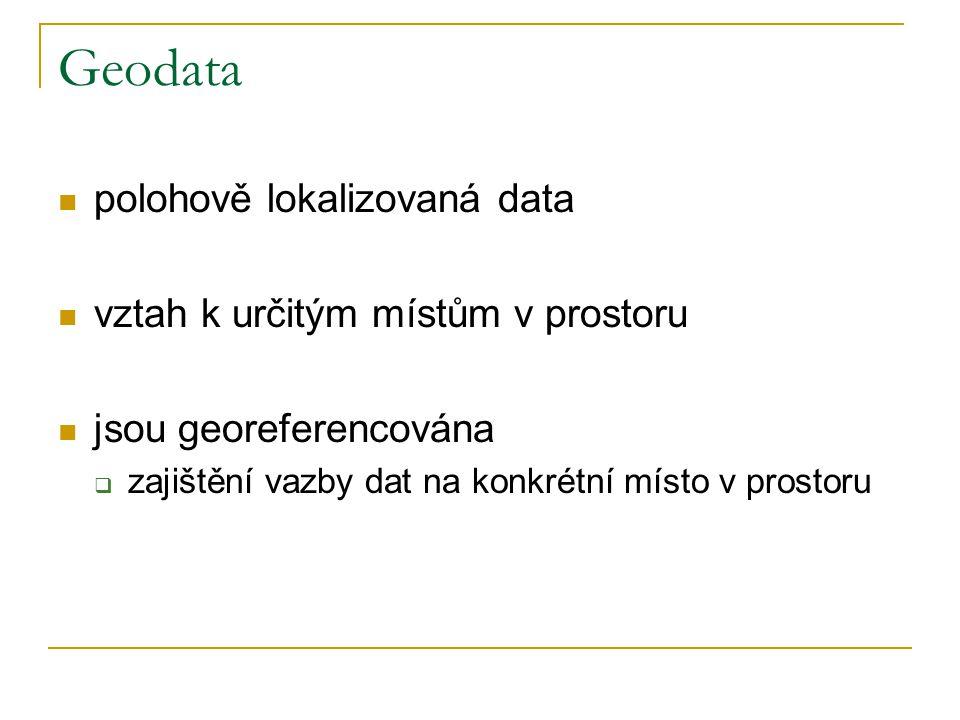 Geodata polohově lokalizovaná data vztah k určitým místům v prostoru jsou georeferencována  zajištění vazby dat na konkrétní místo v prostoru