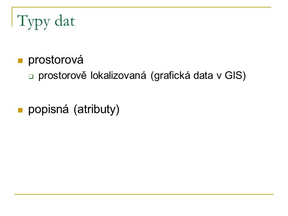 Typy dat prostorová  prostorově lokalizovaná (grafická data v GIS) popisná (atributy)