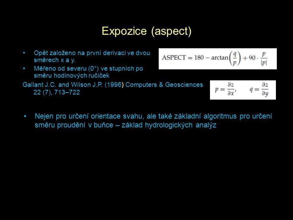 Expozice (aspect) Opět založeno na první derivaci ve dvou směrech x a y. Měřeno od severu (0°) ve stupních po směru hodinových ručiček Gallant J.C. an