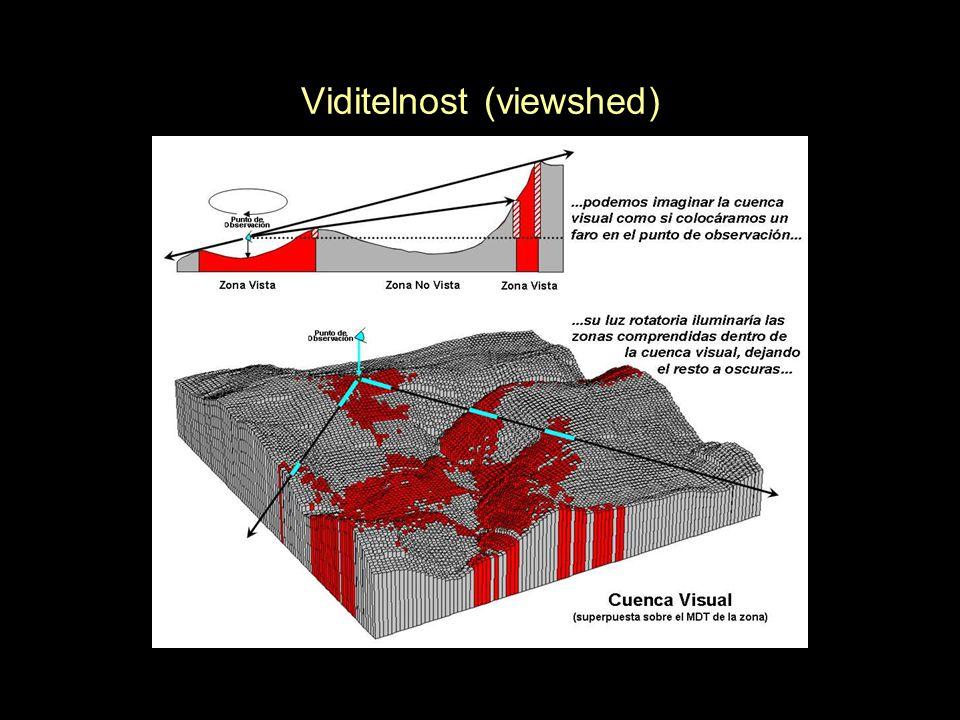 Viditelnost (viewshed)
