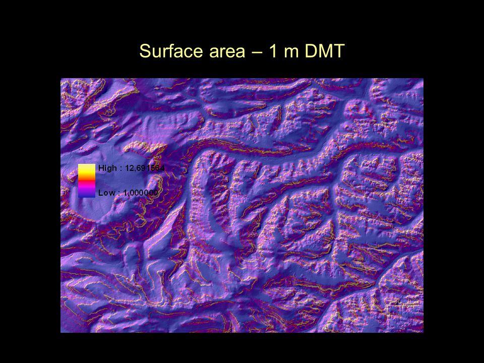 Potenciální solární radiace Rich, P.M., R. Dubayah, W.