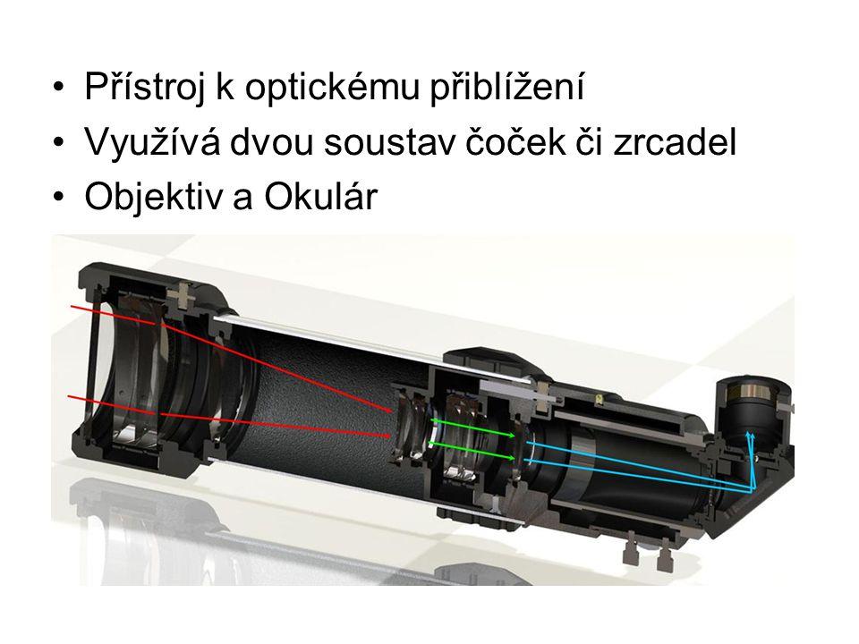 Přístroj k optickému přiblížení Využívá dvou soustav čoček či zrcadel Objektiv a Okulár