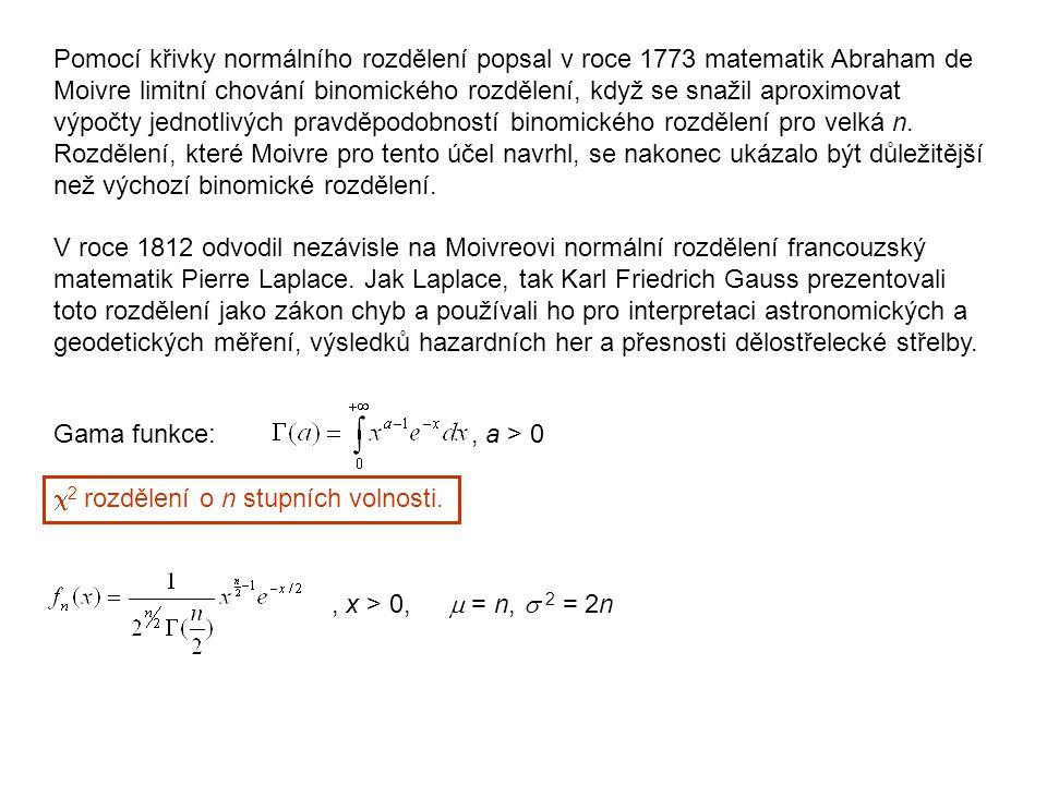 Pomocí křivky normálního rozdělení popsal v roce 1773 matematik Abraham de Moivre limitní chování binomického rozdělení, když se snažil aproximovat vý