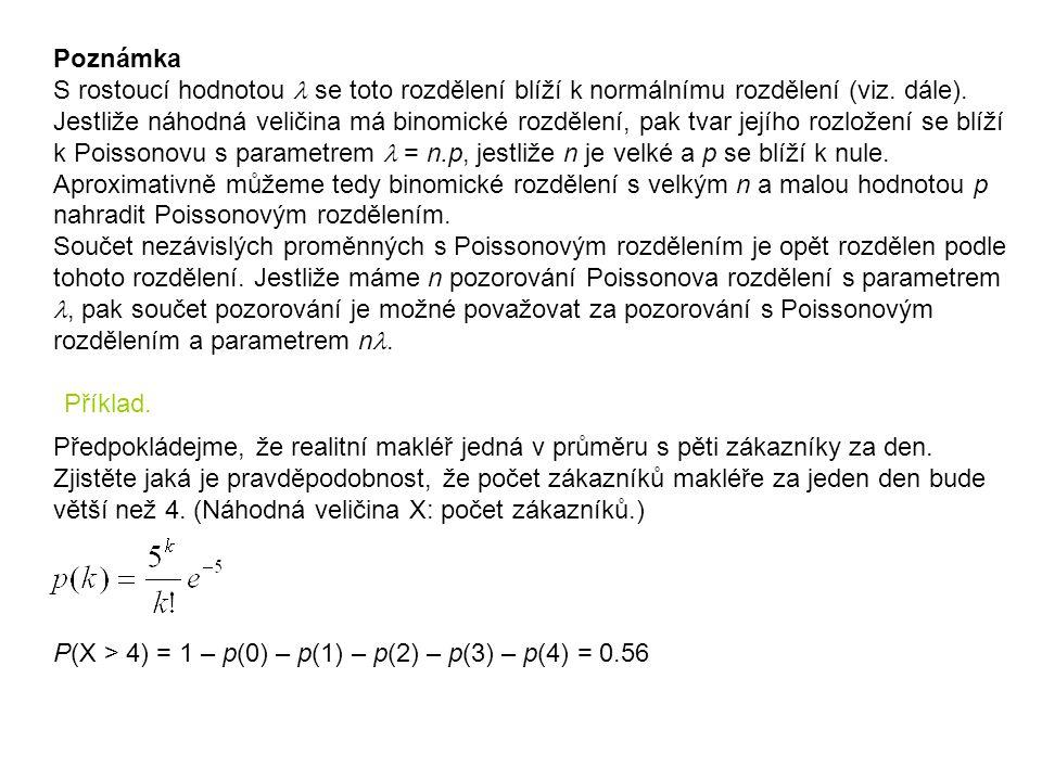 Hypergeometrické rozdělení.V souboru N výrobků je A zmetků.