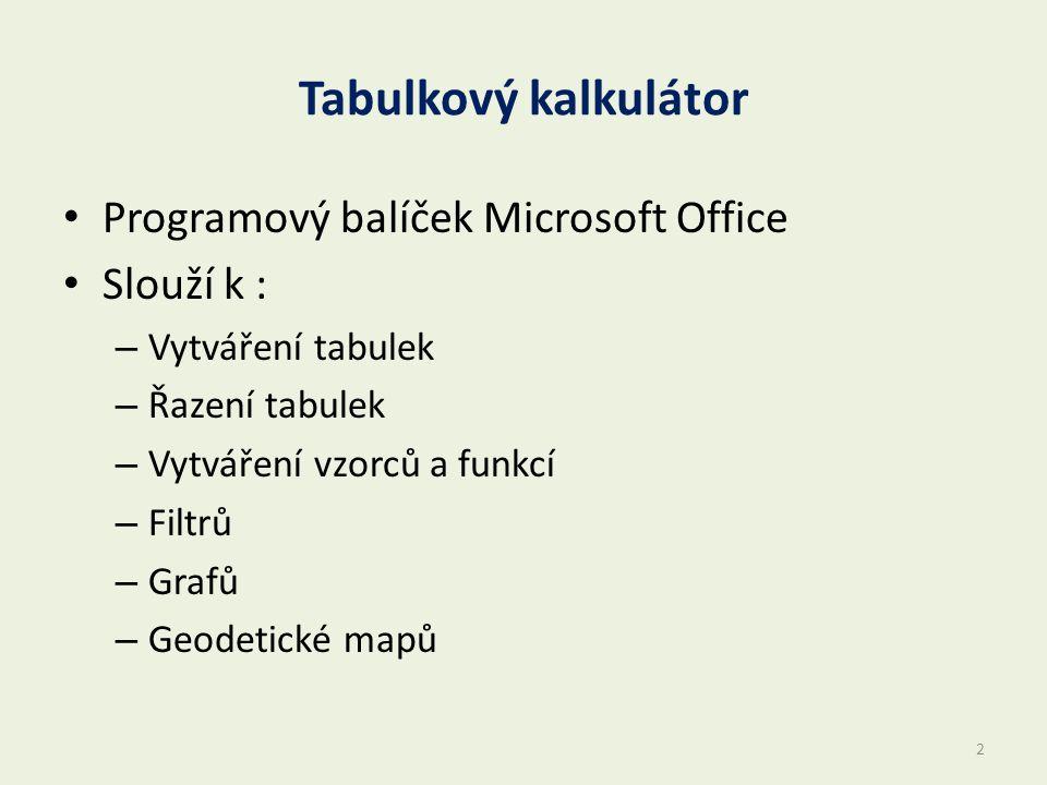 Tabulkový kalkulátor Programový balíček Microsoft Office Slouží k : – Vytváření tabulek – Řazení tabulek – Vytváření vzorců a funkcí – Filtrů – Grafů – Geodetické mapů 2