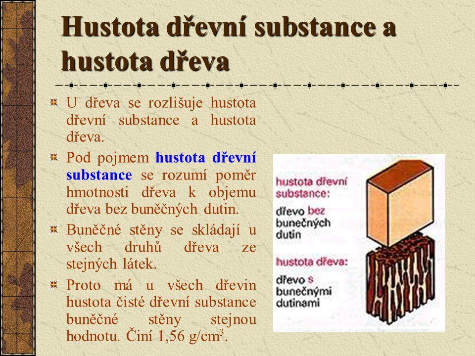 Lesk a vůně Vůně dřeva pochází ze snadno těkavých látek, především z éterických olejů, jako např.