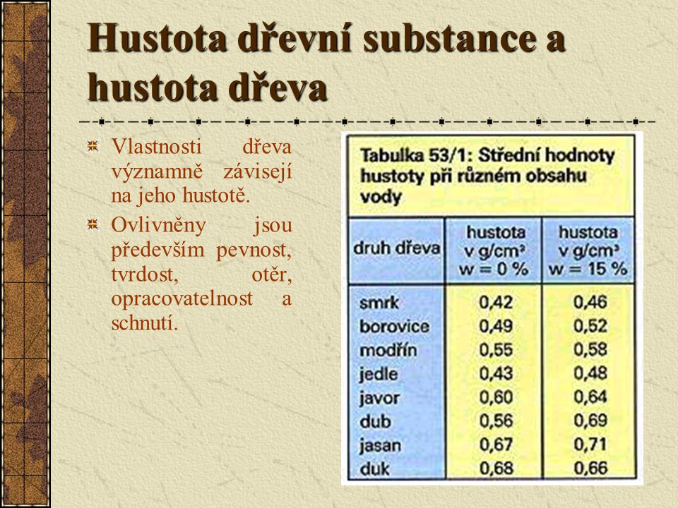 Hustota dřevní substance a hustota dřeva Vlastnosti dřeva významně závisejí na jeho hustotě.