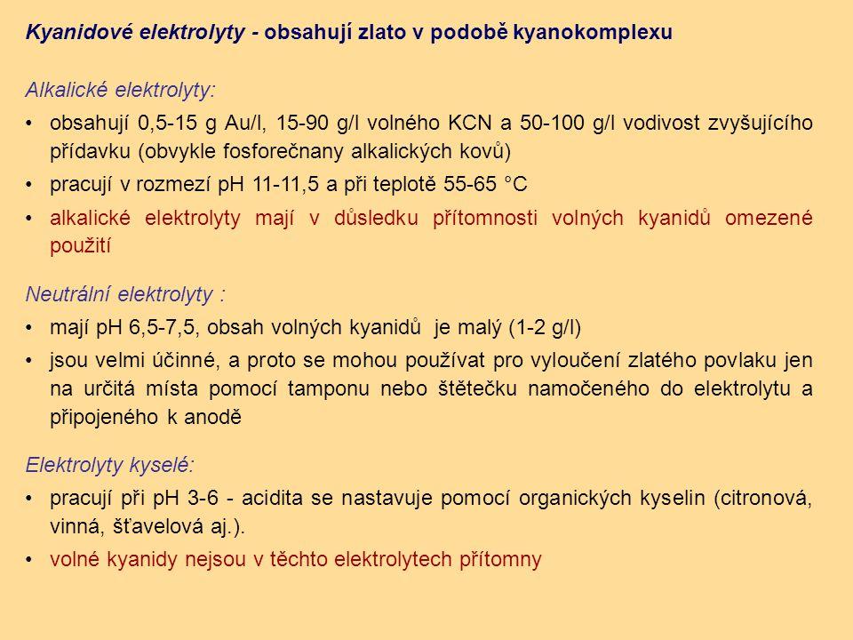 Kyanidové elektrolyty - obsahují zlato v podobě kyanokomplexu Alkalické elektrolyty: obsahují 0,5-15 g Au/l, 15-90 g/l volného KCN a 50-100 g/l vodivost zvyšujícího přídavku (obvykle fosforečnany alkalických kovů) pracují v rozmezí pH 11-11,5 a při teplotě 55-65 °C alkalické elektrolyty mají v důsledku přítomnosti volných kyanidů omezené použití Neutrální elektrolyty : mají pH 6,5-7,5, obsah volných kyanidů je malý (1-2 g/l) jsou velmi účinné, a proto se mohou používat pro vyloučení zlatého povlaku jen na určitá místa pomocí tamponu nebo štětečku namočeného do elektrolytu a připojeného k anodě Elektrolyty kyselé: pracují při pH 3-6 - acidita se nastavuje pomocí organických kyselin (citronová, vinná, šťavelová aj.).