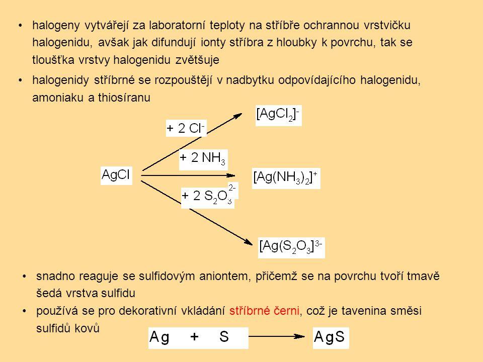 snadno reaguje se sulfidovým aniontem, přičemž se na povrchu tvoří tmavě šedá vrstva sulfidu používá se pro dekorativní vkládání stříbrné černi, což je tavenina směsi sulfidů kovů halogeny vytvářejí za laboratorní teploty na stříbře ochrannou vrstvičku halogenidu, avšak jak difundují ionty stříbra z hloubky k povrchu, tak se tloušťka vrstvy halogenidu zvětšuje halogenidy stříbrné se rozpouštějí v nadbytku odpovídajícího halogenidu, amoniaku a thiosíranu