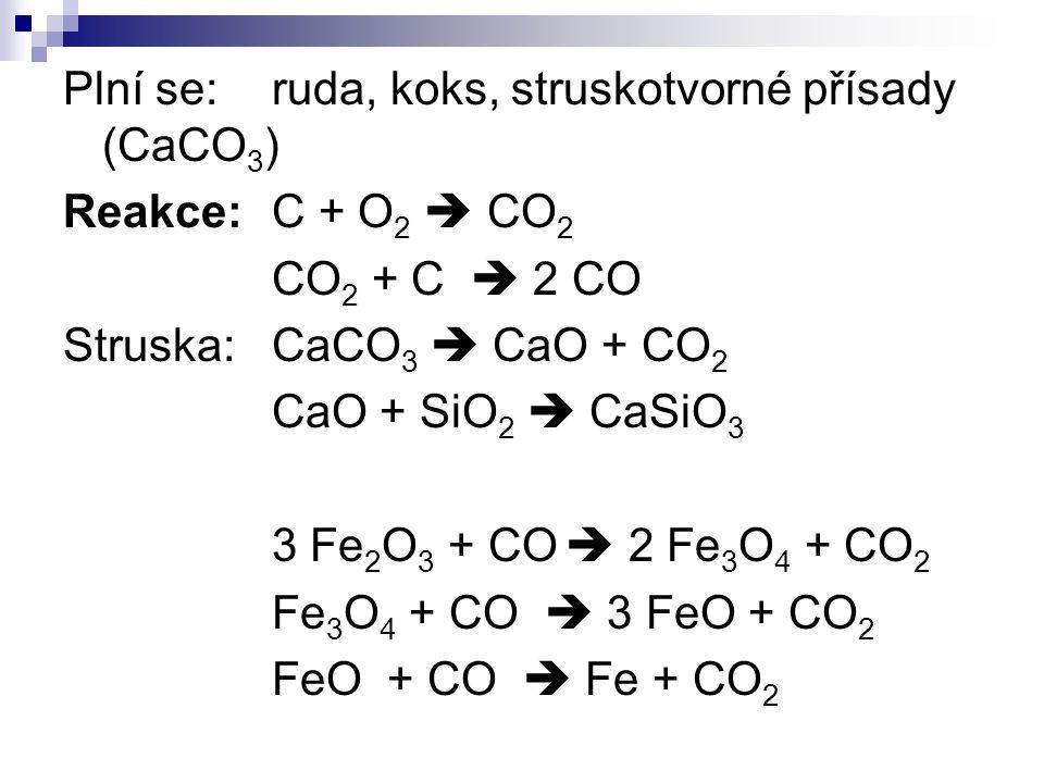 Plní se:ruda, koks, struskotvorné přísady (CaCO 3 ) Reakce:C + O 2  CO 2 CO 2 + C  2 CO Struska:CaCO 3  CaO + CO 2 CaO + SiO 2  CaSiO 3 3 Fe 2 O 3