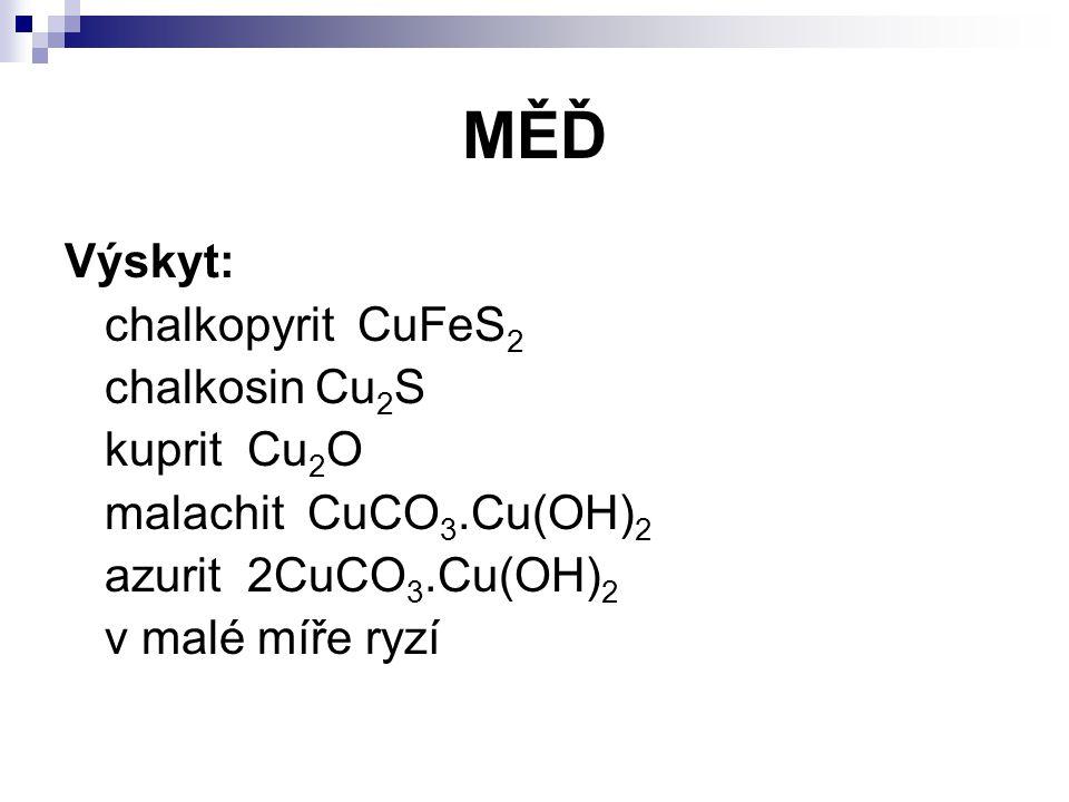 MĚĎ Výskyt: chalkopyrit CuFeS 2 chalkosin Cu 2 S kuprit Cu 2 O malachit CuCO 3.Cu(OH) 2 azurit 2CuCO 3.Cu(OH) 2 v malé míře ryzí