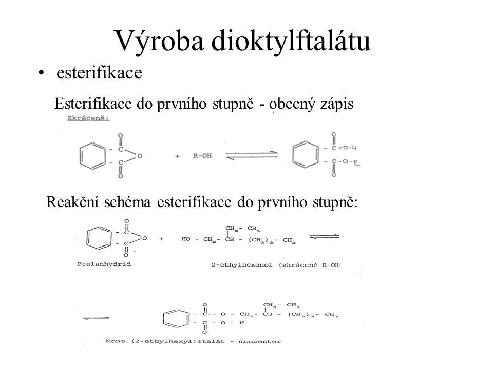 Výroba dioktylftalátu esterifikace Esterifikace do prvního stupně - obecný zápis Reakční schéma esterifikace do prvního stupně: