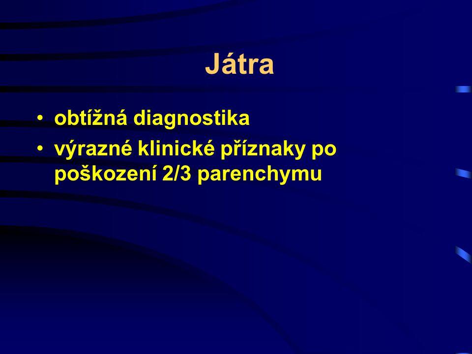 Játra obtížná diagnostika výrazné klinické příznaky po poškození 2/3 parenchymu