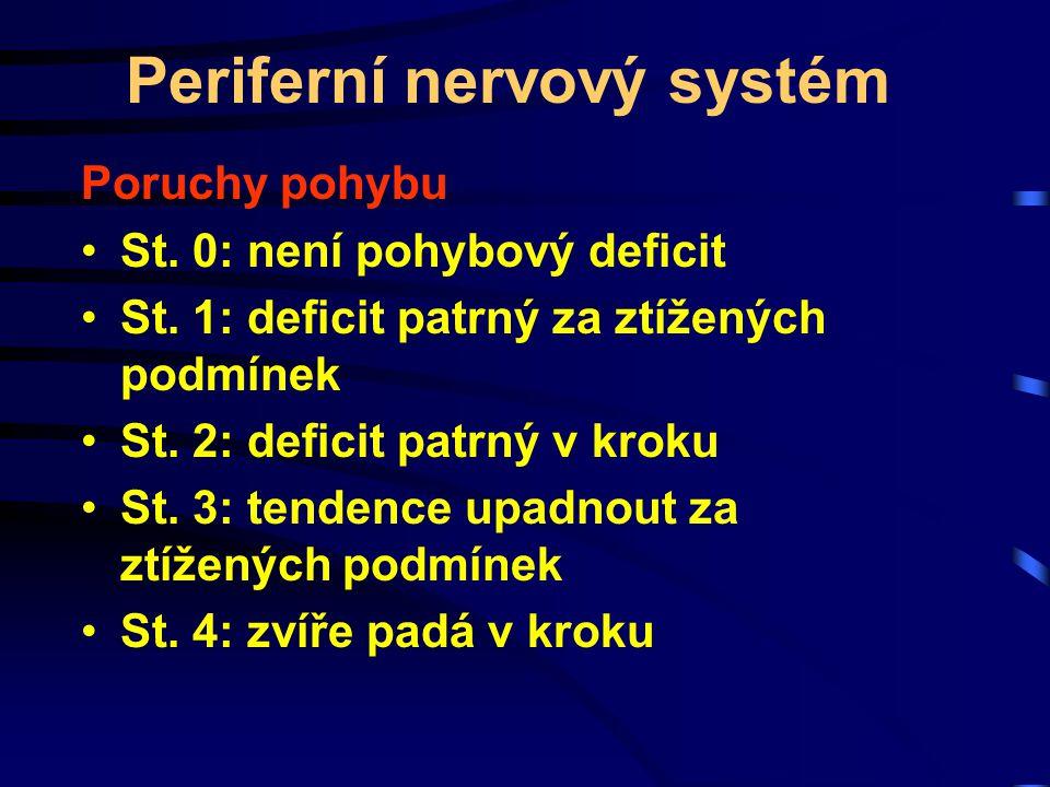 Periferní nervový systém Poruchy pohybu St. 0: není pohybový deficit St. 1: deficit patrný za ztížených podmínek St. 2: deficit patrný v kroku St. 3: