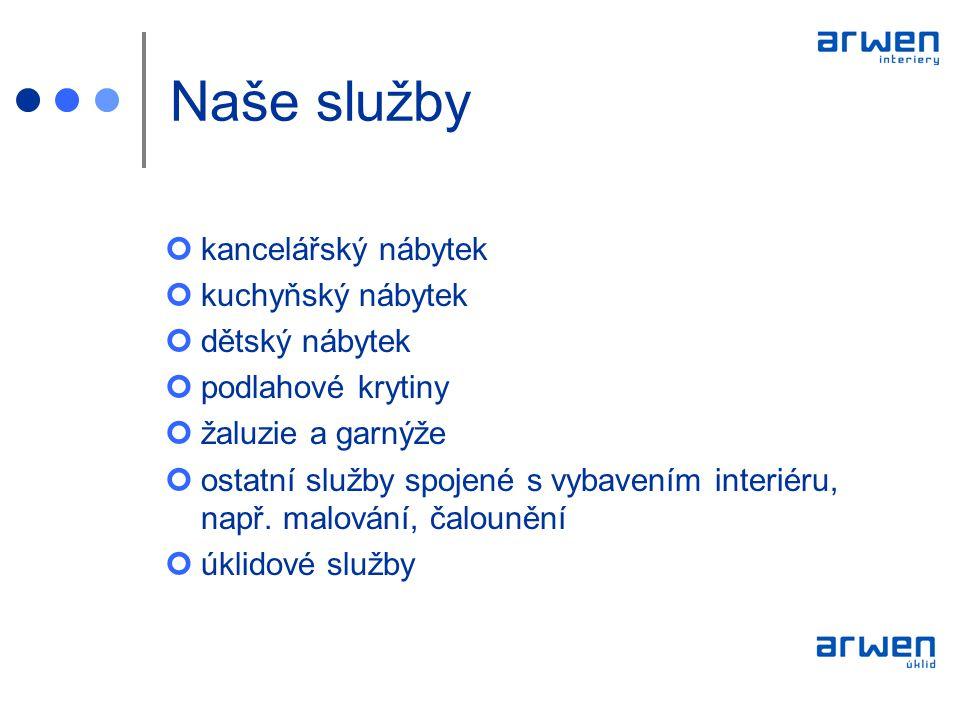 Vybrané realizace Městská část Praha 14 Městská část Praha 9 Městská část Praha 7 Devátá rozvojová a.s.