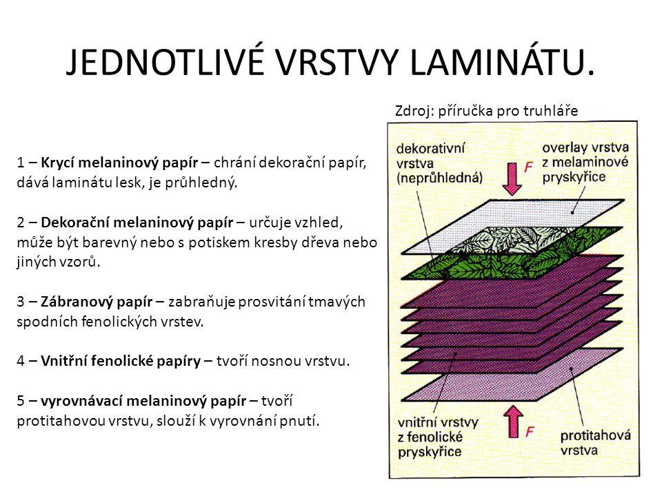 JEDNOTLIVÉ VRSTVY LAMINÁTU. 1 – Krycí melaninový papír – chrání dekorační papír, dává laminátu lesk, je průhledný. 2 – Dekorační melaninový papír – ur
