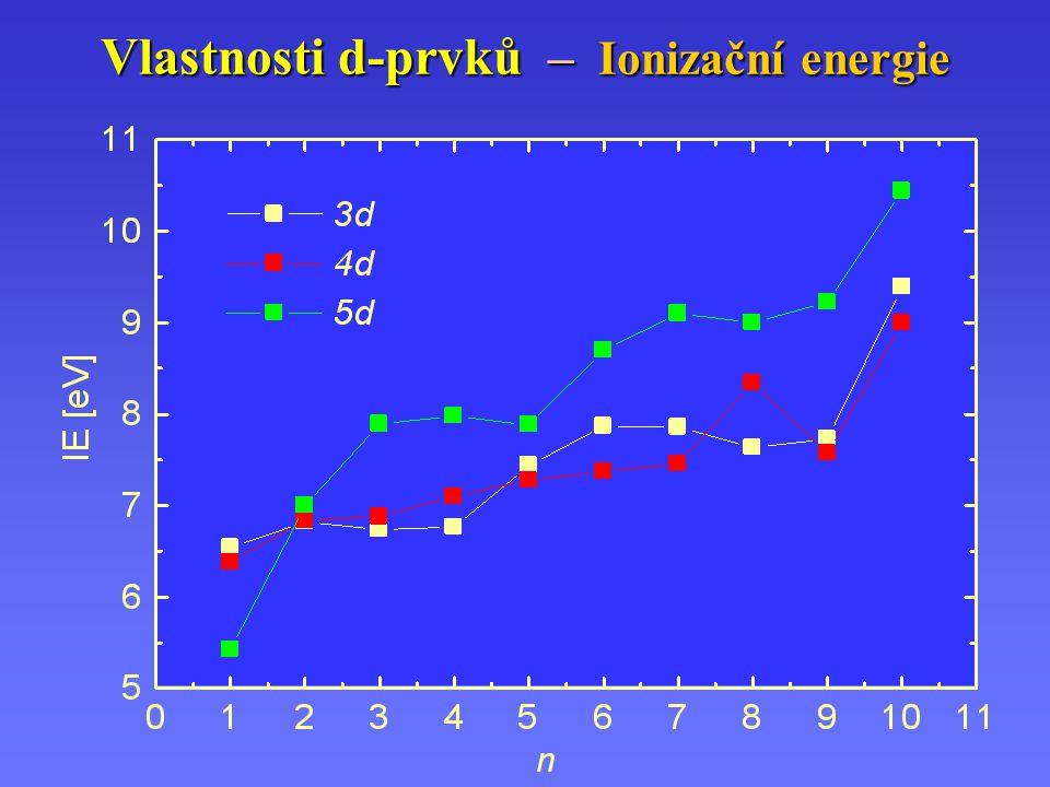 Vlastnosti d-prvků – Ionizační energie