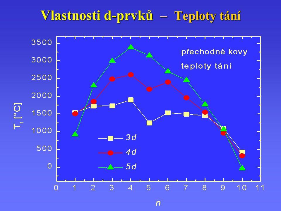 Vlastnosti d-prvků – Teploty tání