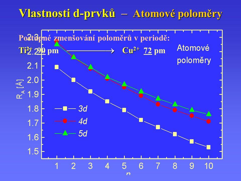 Vlastnosti d-prvků – Atomové poloměry Postupné zmenšování poloměrů v periodě: Ti 2+  Cu 2+ Ti 2+ 90 pm  Cu 2+ 72 pm