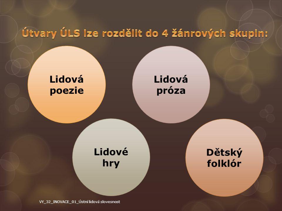 Lidová poezie Lidová próza Dětský folklór Lidové hry VY_32_INOVACE_01_Ústní lidová slovesnost