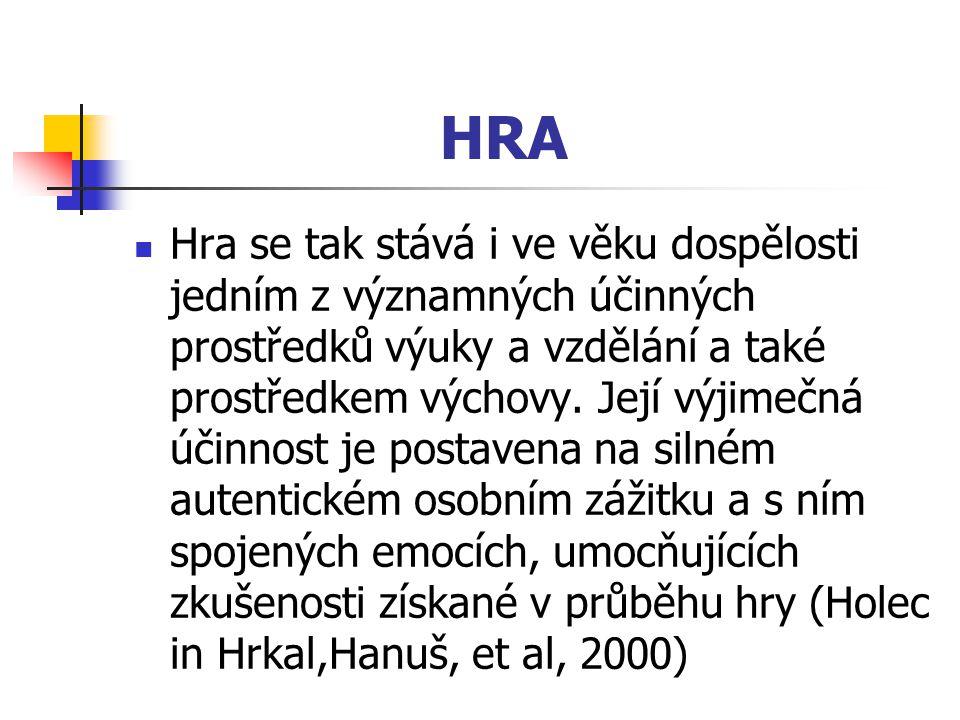 HRA Hra se tak stává i ve věku dospělosti jedním z významných účinných prostředků výuky a vzdělání a také prostředkem výchovy. Její výjimečná účinnost