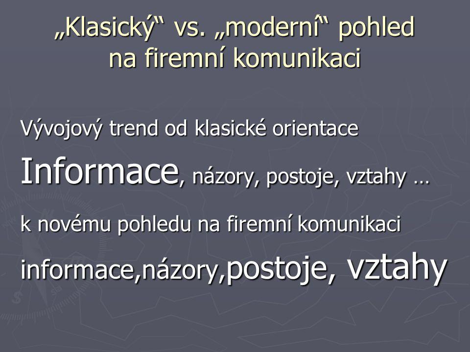 """""""Klasický"""" vs. """"moderní"""" pohled na firemní komunikaci Vývojový trend od klasické orientace Informace, názory, postoje, vztahy … k novému pohledu na fi"""
