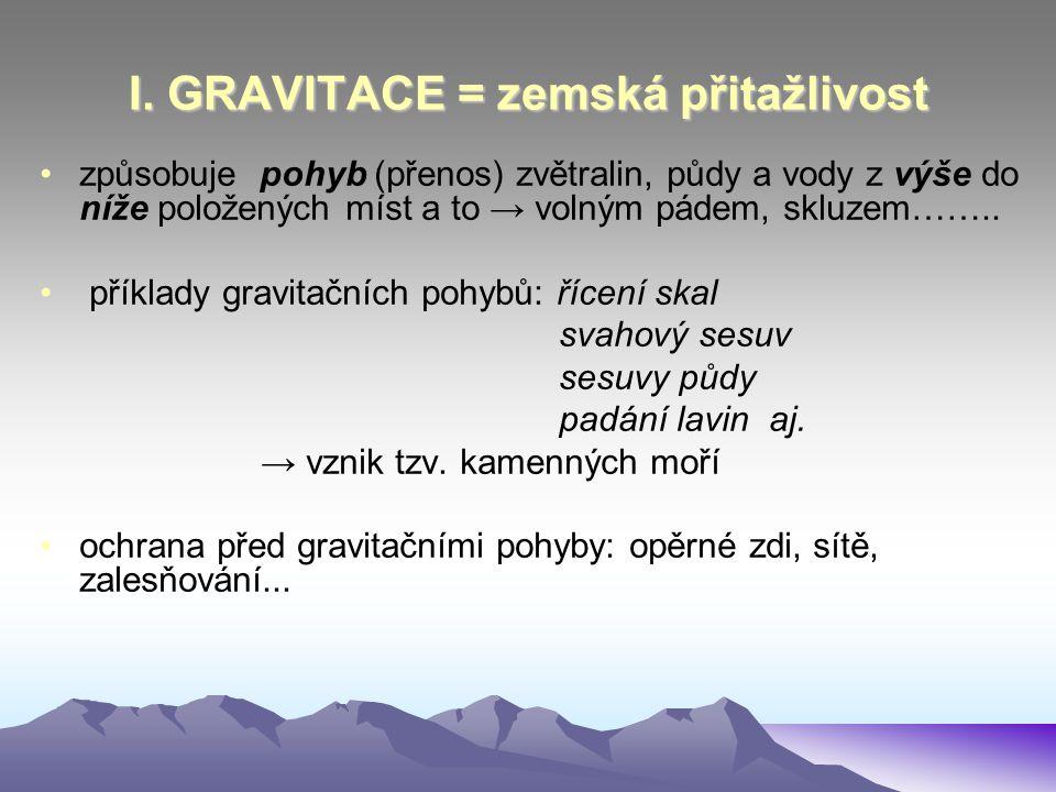 I. GRAVITACE = zemská přitažlivost způsobuje pohyb (přenos) zvětralin, půdy a vody z výše do níže položených míst a to → volným pádem, skluzem…….. pří