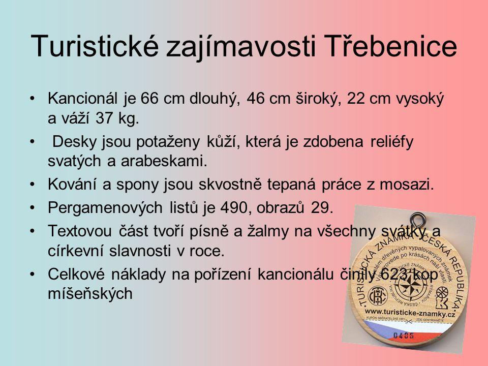 Významné osobnosti 20.4.2007 : MUDr.Václav Pařík buditel Třebenicka.MUDr.