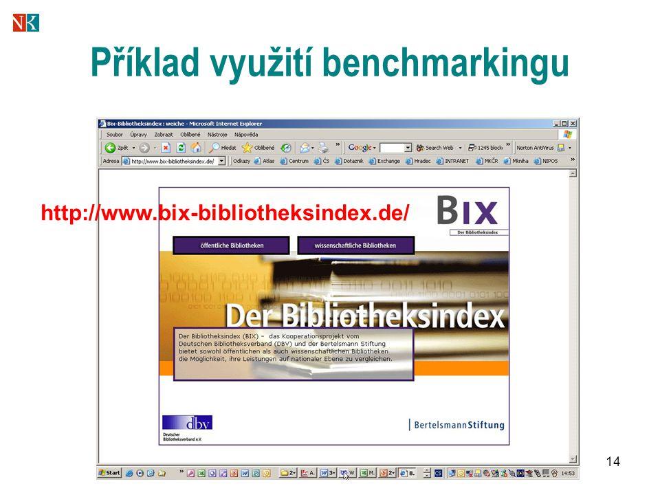 14 Příklad využití benchmarkingu http://www.bix-bibliotheksindex.de/
